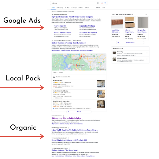 Local Search Marketing Multi Channel Approach